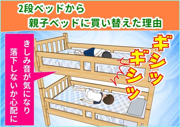 2段ベッド、使うのをやめた時