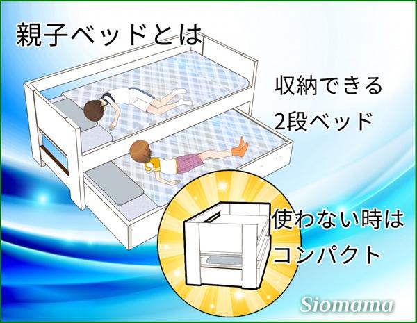 親子ベッドは2段ベッドのコンパクト版だとイラストで説明