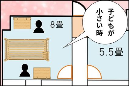 子供部屋で小学生の頃のベッドと机の配置図